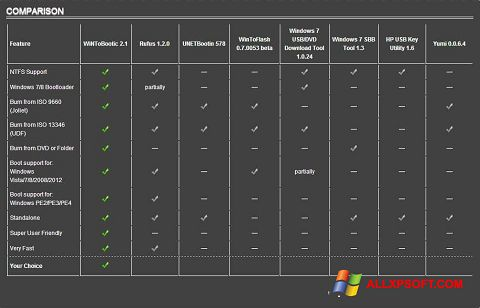 Screenshot WiNToBootic per Windows XP